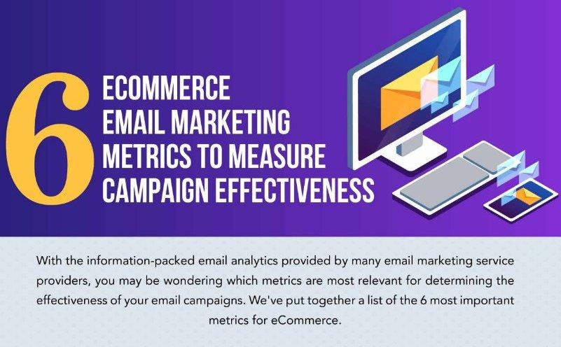 6 eCommerce Email Marketing Metrics