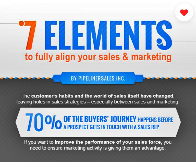 7 Elements to Fully Align Your Sales & Marketing