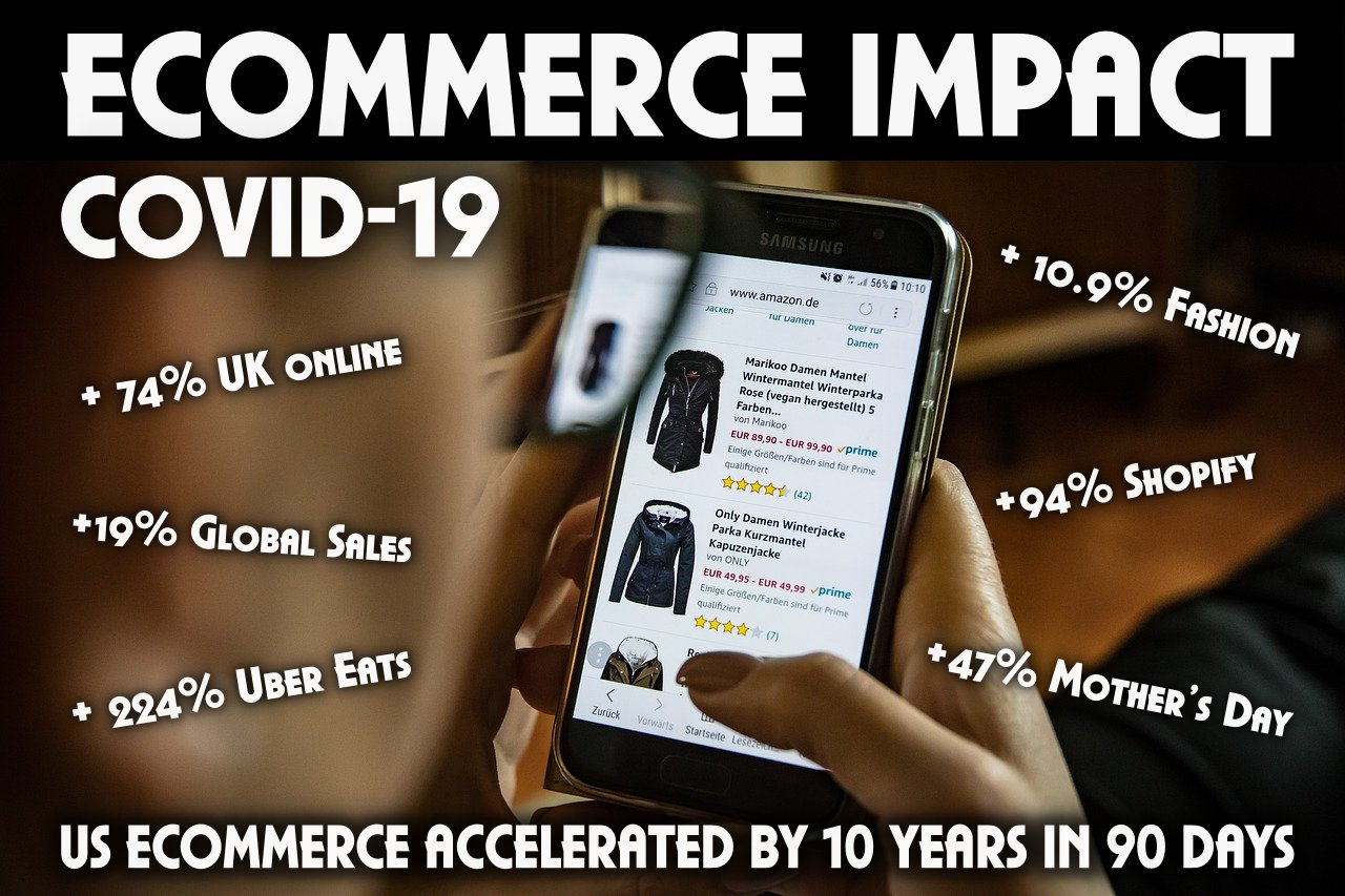 Stats roundup: the impact of Covid-19 on ecommerce
